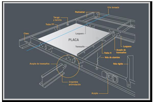 Indeplac sistemas constructivos en seco cielorrasos for Lamparas y plafones de pared